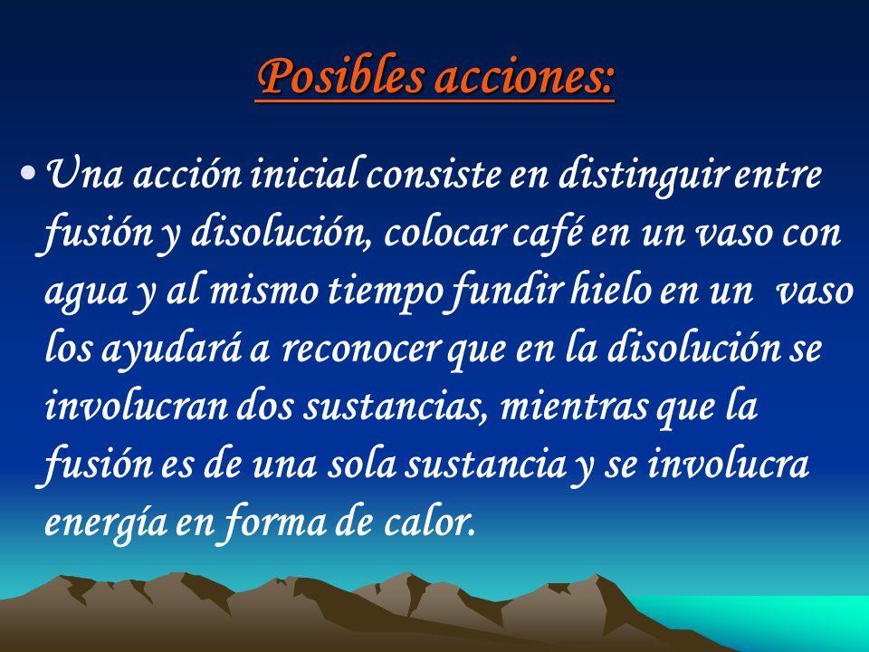 Posibles acciones: