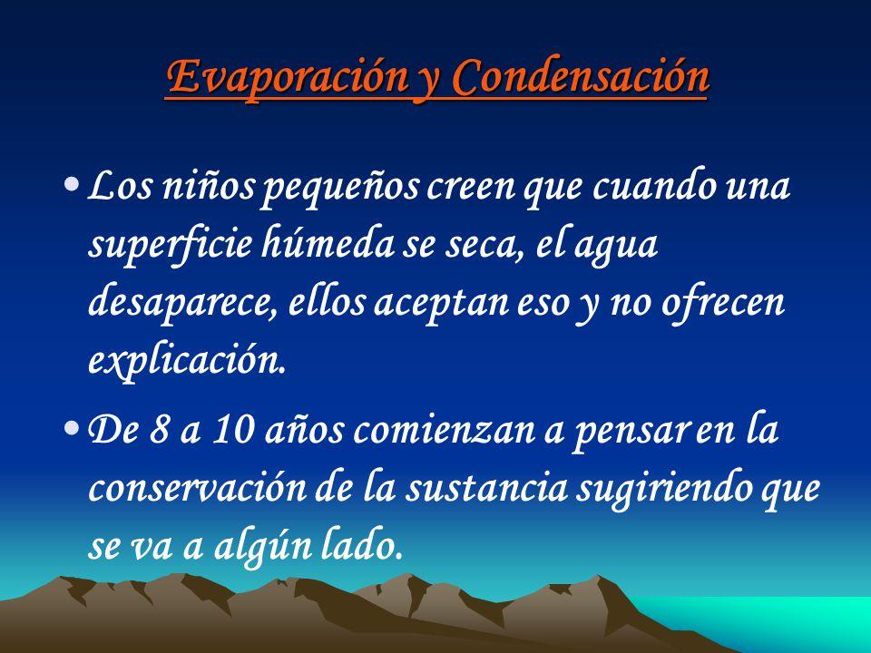 Evaporación y Condensación