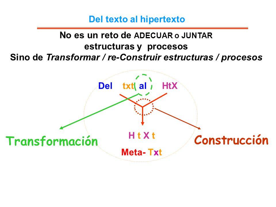 Transformación Construcción