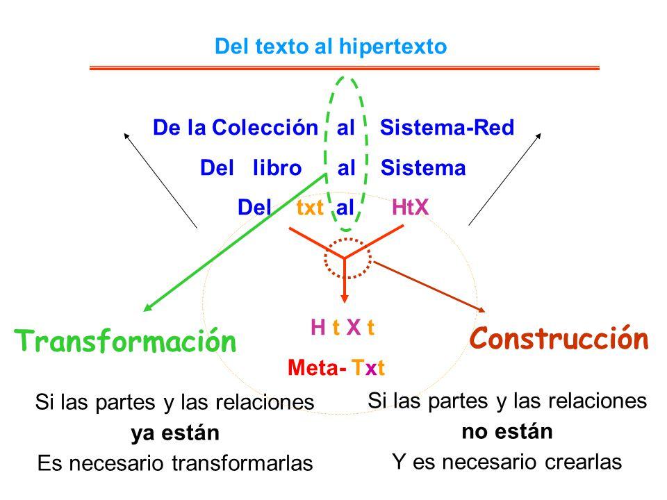 Del texto al hipertexto De la Colección al Sistema-Red