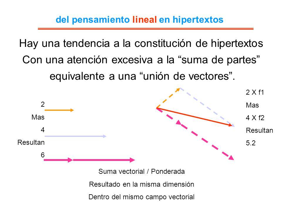 del pensamiento lineal en hipertextos