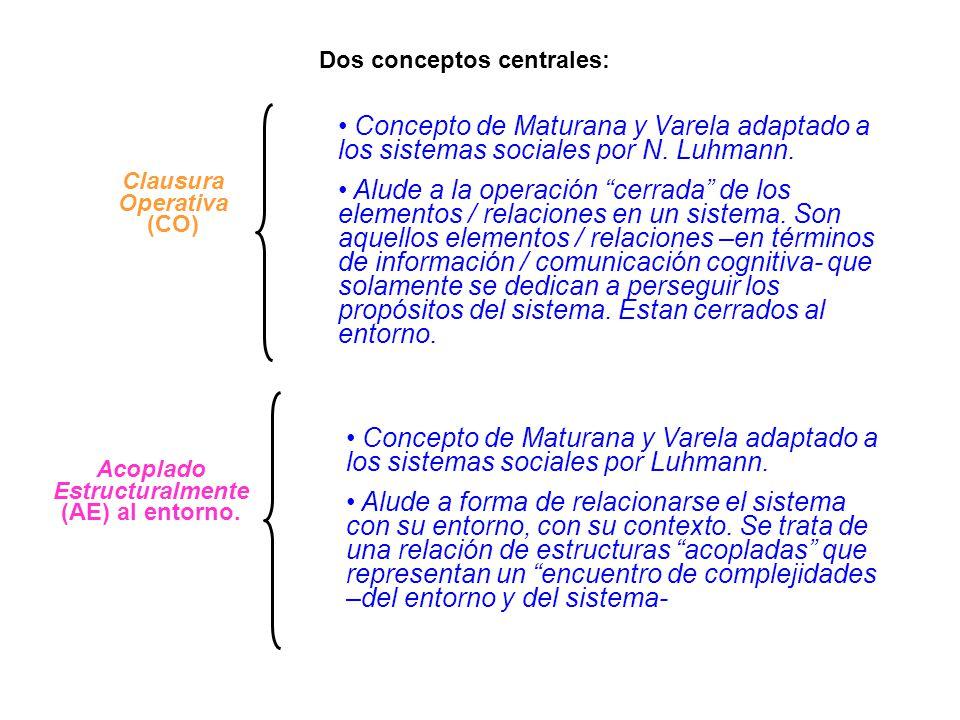 Dos conceptos centrales: