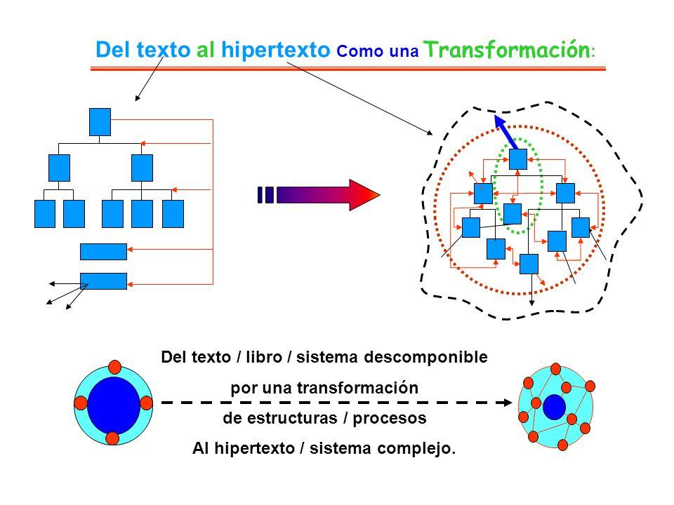 Del texto al hipertexto Como una Transformación: