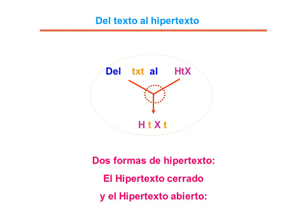 Del texto al hipertexto