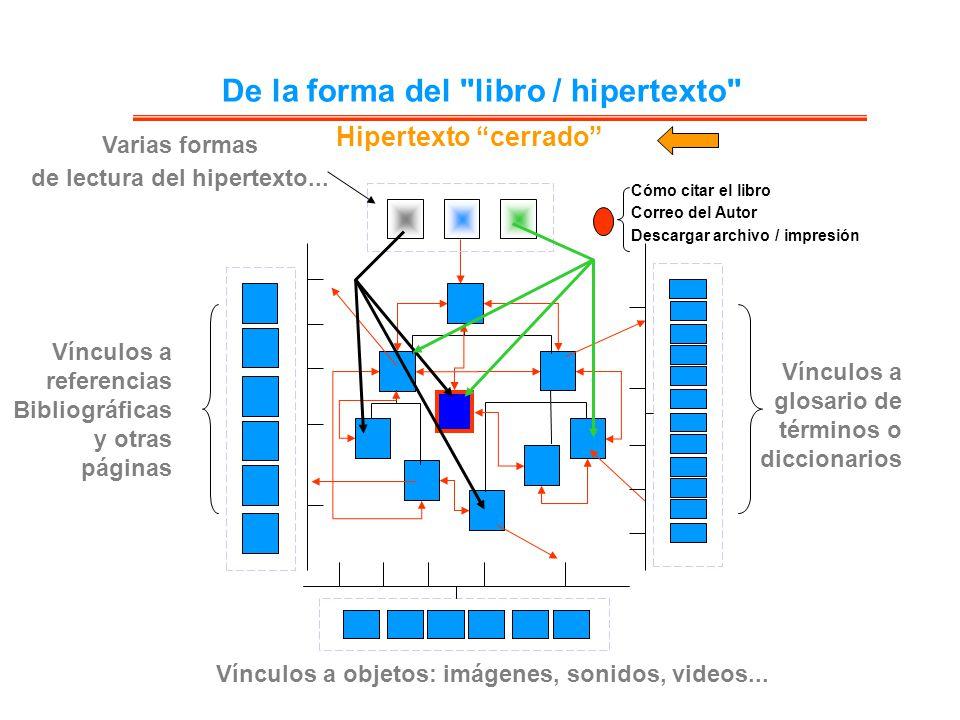 De la forma del libro / hipertexto de lectura del hipertexto...