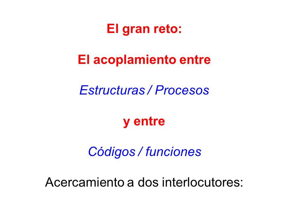 Estructuras / Procesos y entre Códigos / funciones