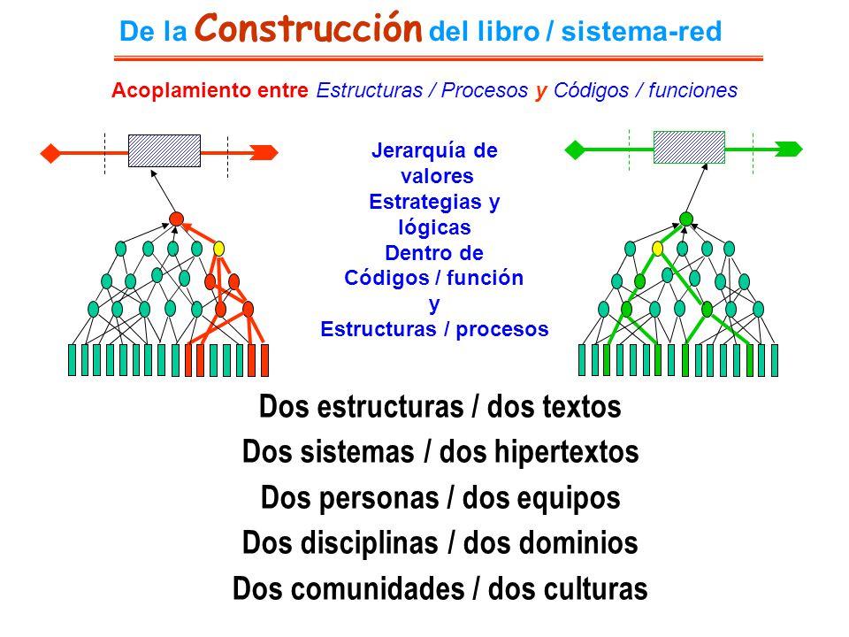 Dos estructuras / dos textos Dos sistemas / dos hipertextos
