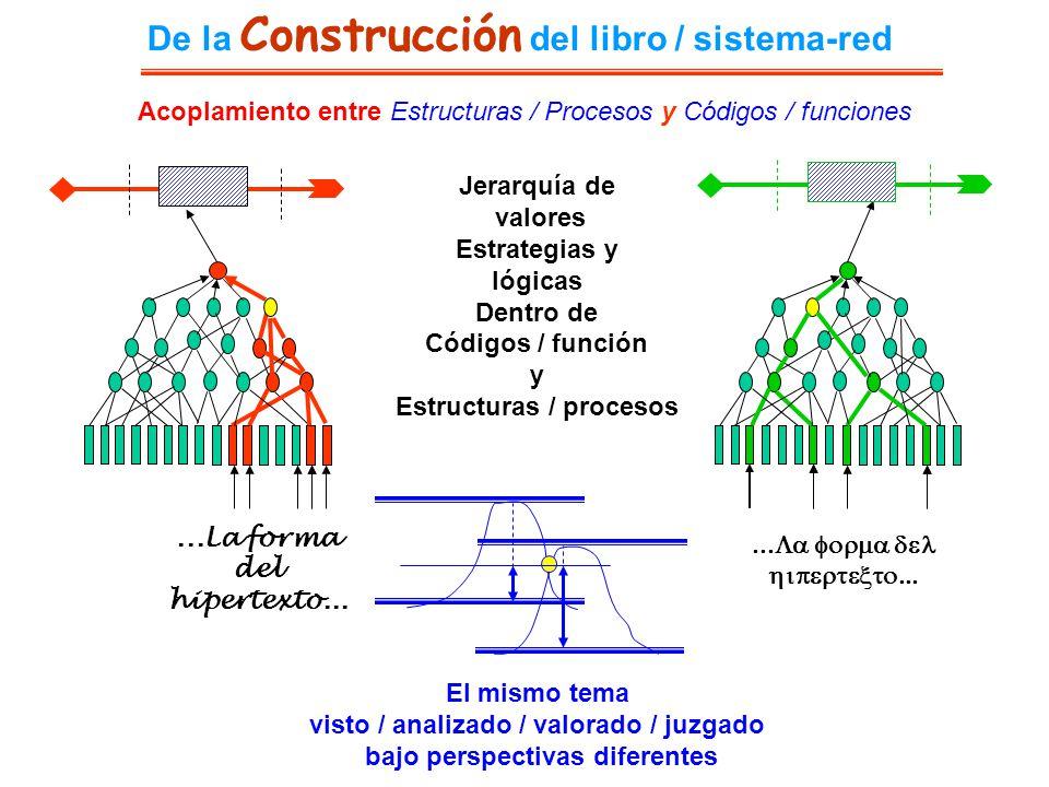 De la Construcción del libro / sistema-red