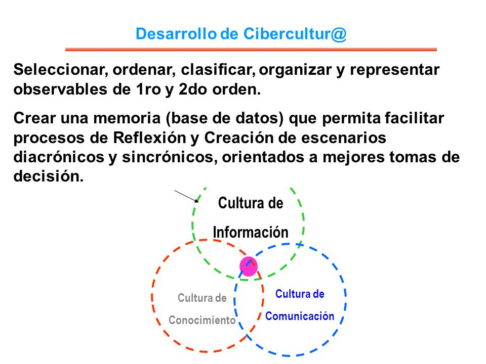 Desarrollo de Cibercultur@