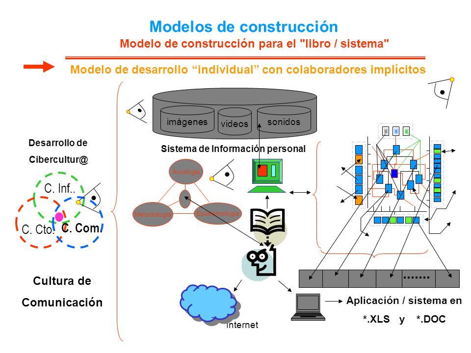 Modelos de construcción Aplicación / sistema en