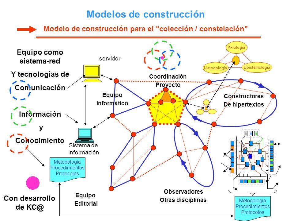Modelos de construcción