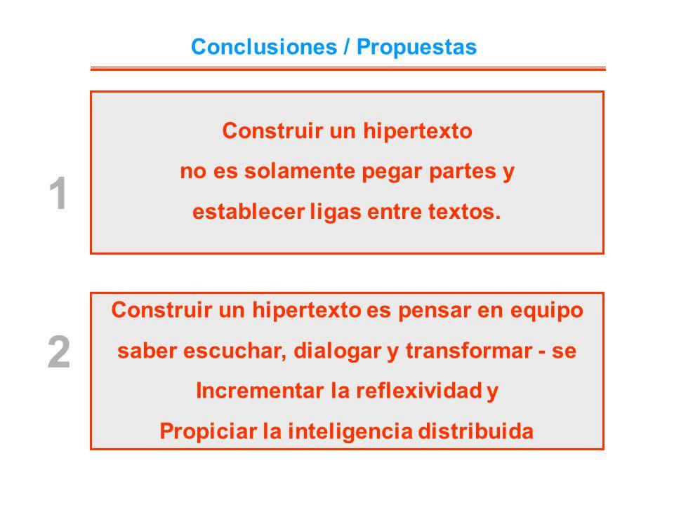 1 2 Conclusiones / Propuestas Construir un hipertexto