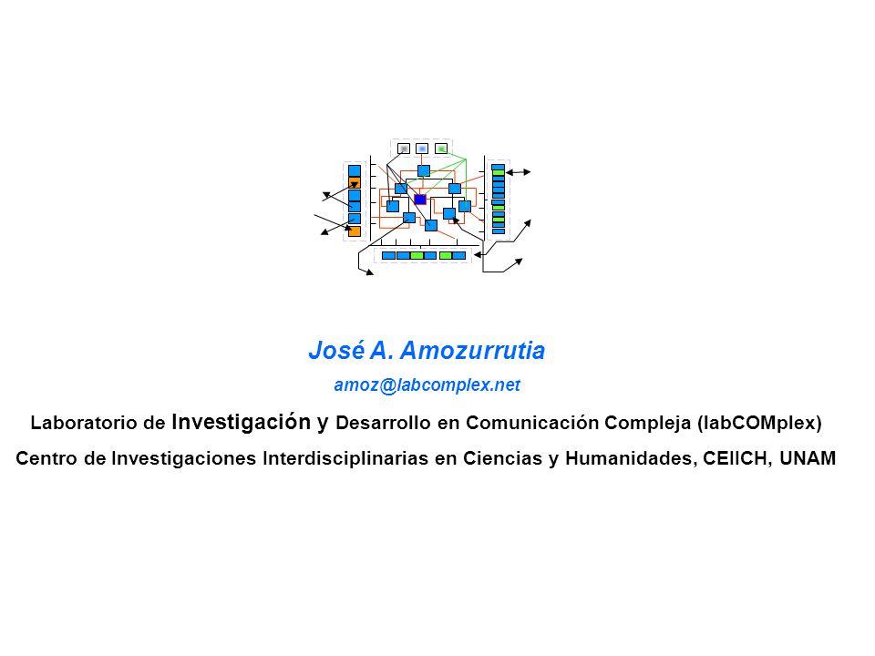 José A. Amozurrutia amoz@labcomplex.net. Laboratorio de Investigación y Desarrollo en Comunicación Compleja (labCOMplex)