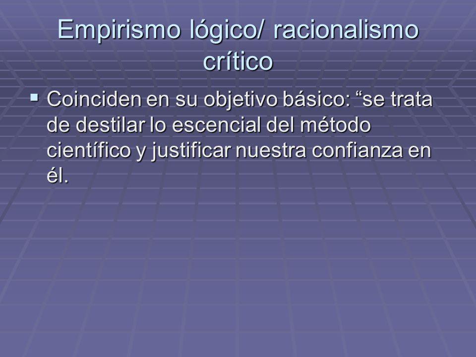 Empirismo lógico/ racionalismo crítico
