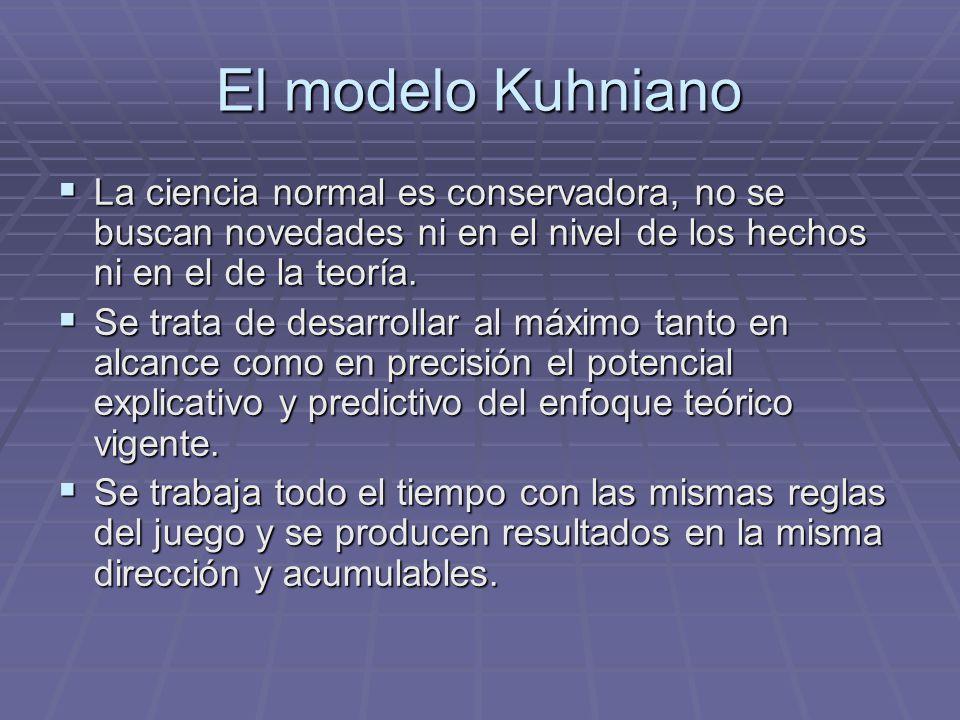 El modelo Kuhniano La ciencia normal es conservadora, no se buscan novedades ni en el nivel de los hechos ni en el de la teoría.