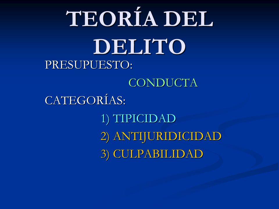 TEORÍA DEL DELITO PRESUPUESTO: CONDUCTA CATEGORÍAS: 1) TIPICIDAD