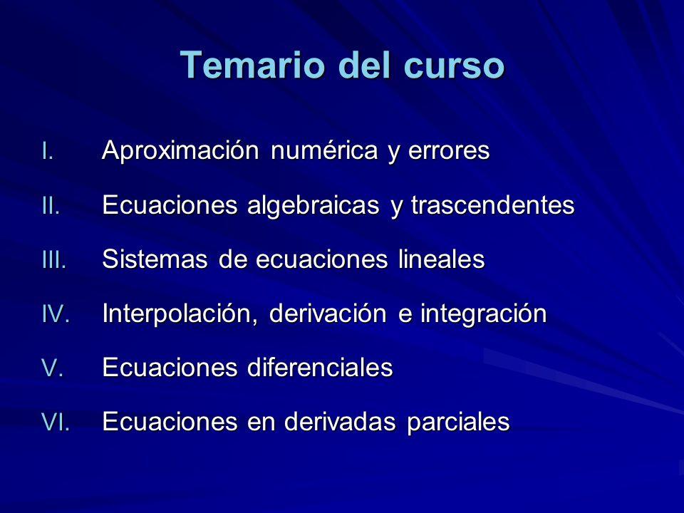 Temario del curso Aproximación numérica y errores