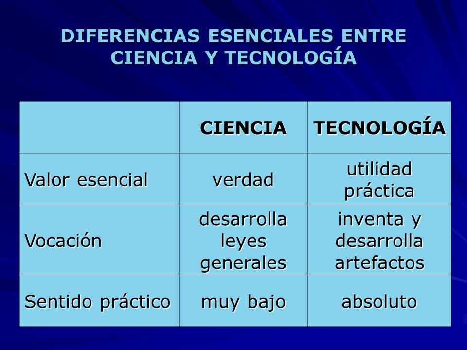 DIFERENCIAS ESENCIALES ENTRE CIENCIA Y TECNOLOGÍA