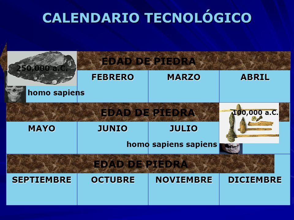 CALENDARIO TECNOLÓGICO