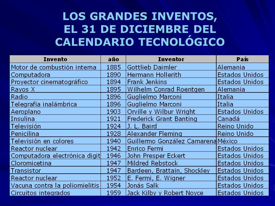 LOS GRANDES INVENTOS, EL 31 DE DICIEMBRE DEL CALENDARIO TECNOLÓGICO