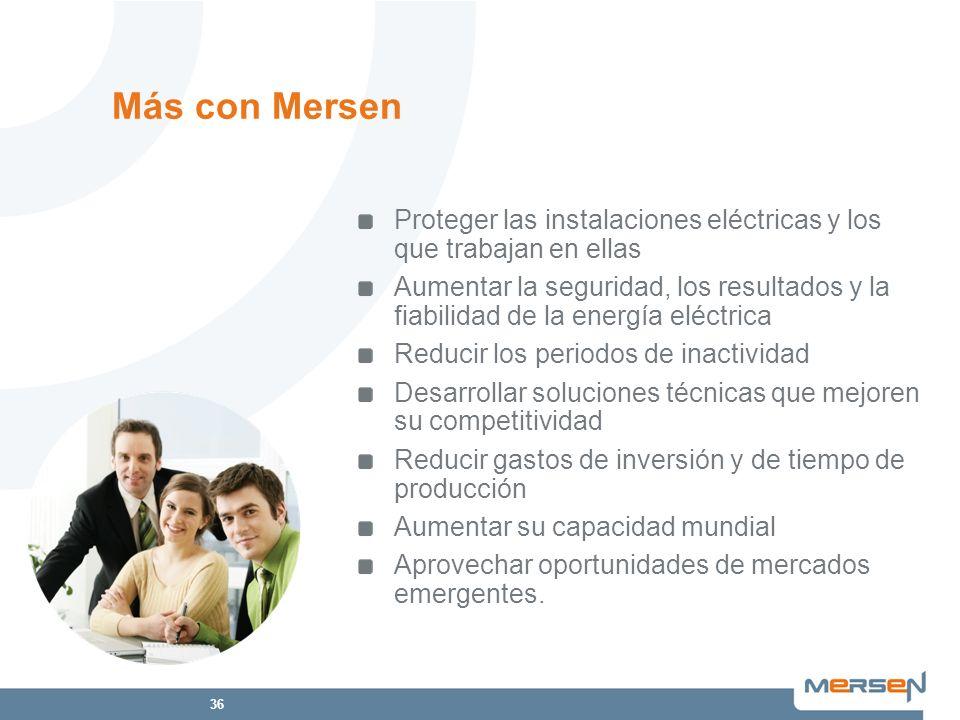 Más con Mersen Proteger las instalaciones eléctricas y los que trabajan en ellas.