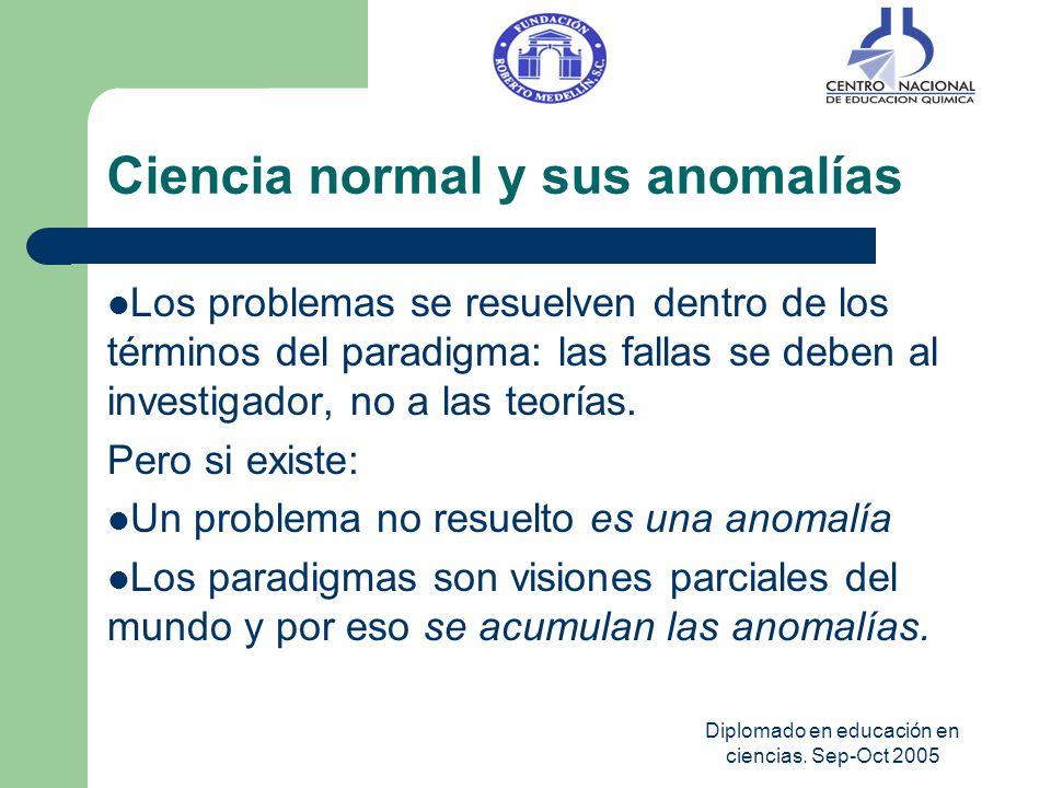 Ciencia normal y sus anomalías