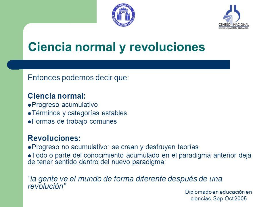 Ciencia normal y revoluciones