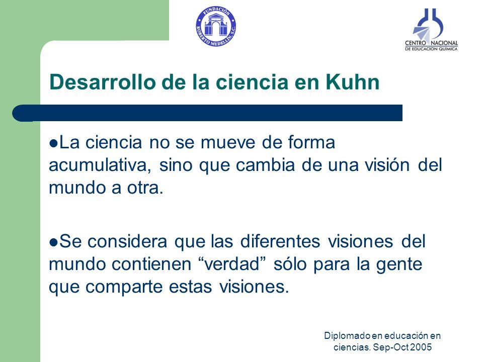 Desarrollo de la ciencia en Kuhn