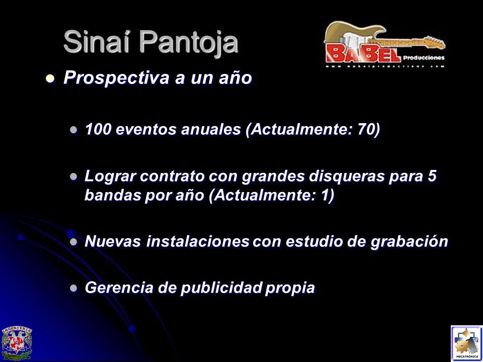 Sinaí Pantoja Prospectiva a un año