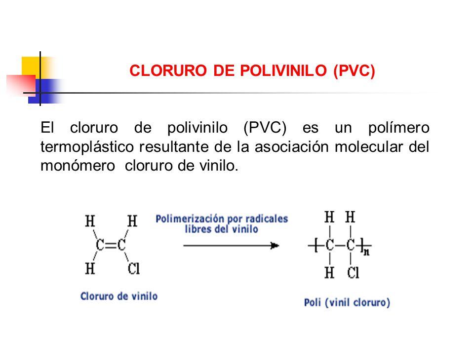 CLORURO DE POLIVINILO (PVC)