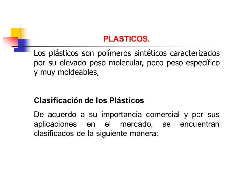 PLASTICOS. Los plásticos son polímeros sintéticos caracterizados por su elevado peso molecular, poco peso específico y muy moldeables,
