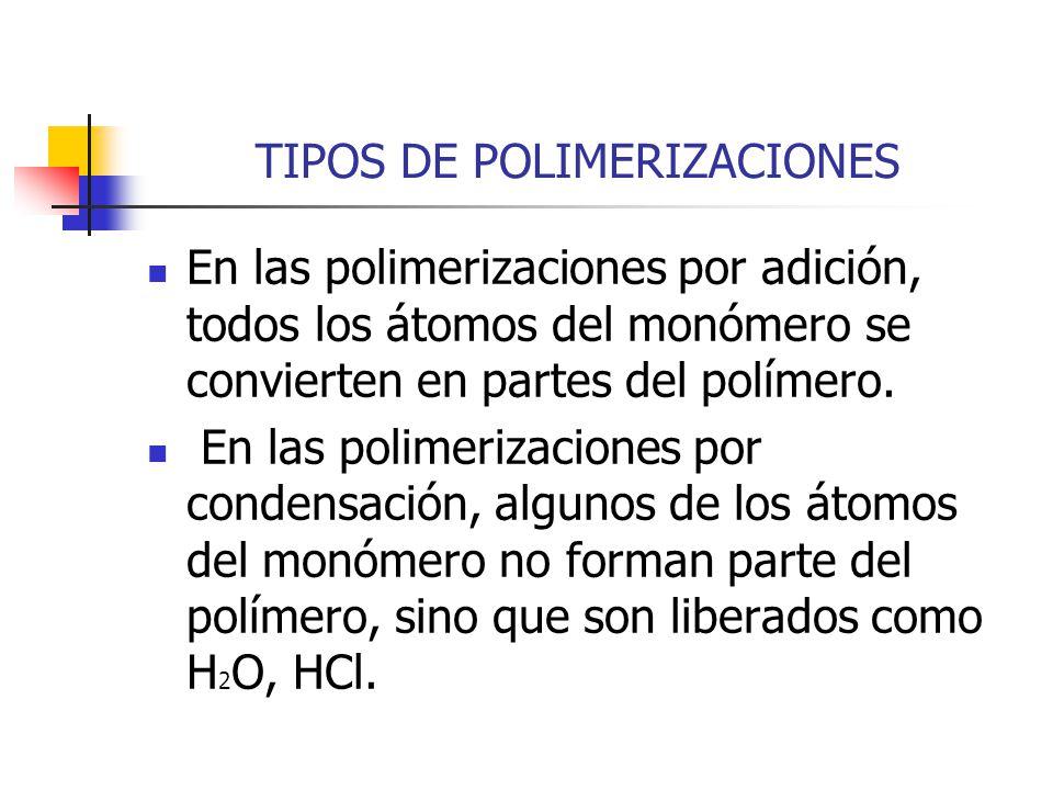 TIPOS DE POLIMERIZACIONES