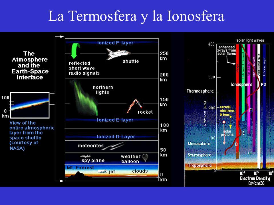 La Termosfera y la Ionosfera