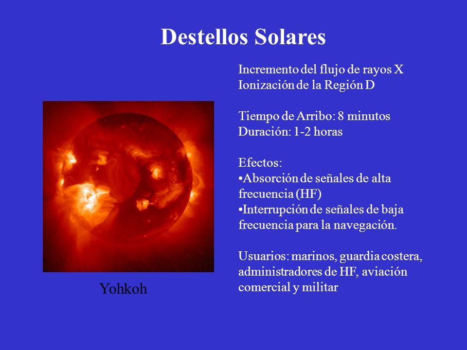 Destellos Solares Yohkoh Incremento del flujo de rayos X