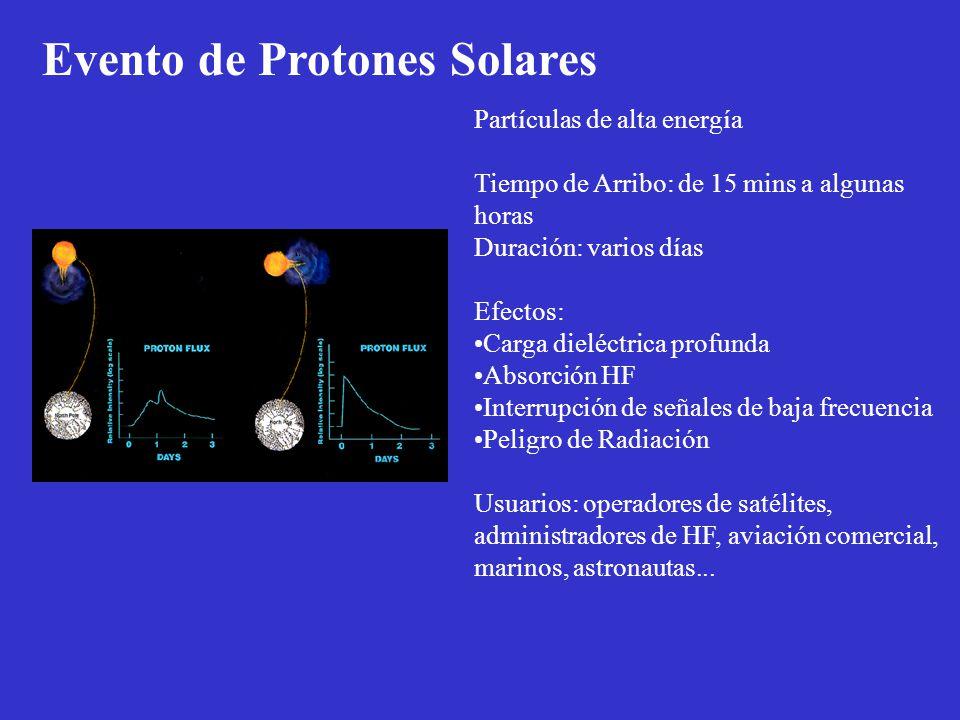 Evento de Protones Solares