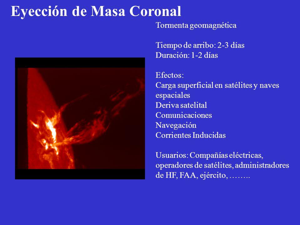 Eyección de Masa Coronal