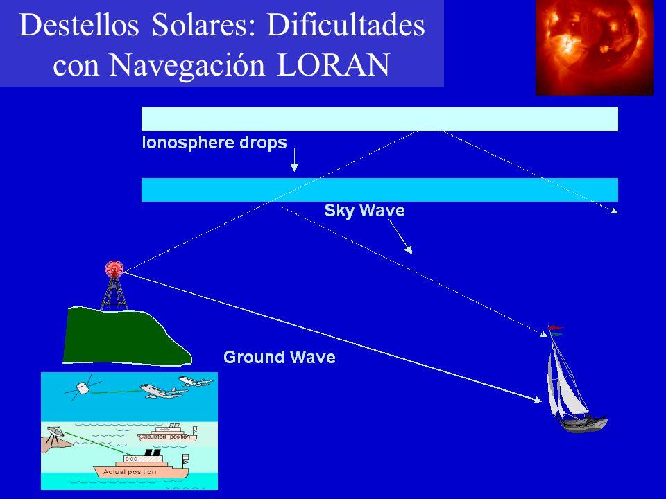 Destellos Solares: Dificultades con Navegación LORAN