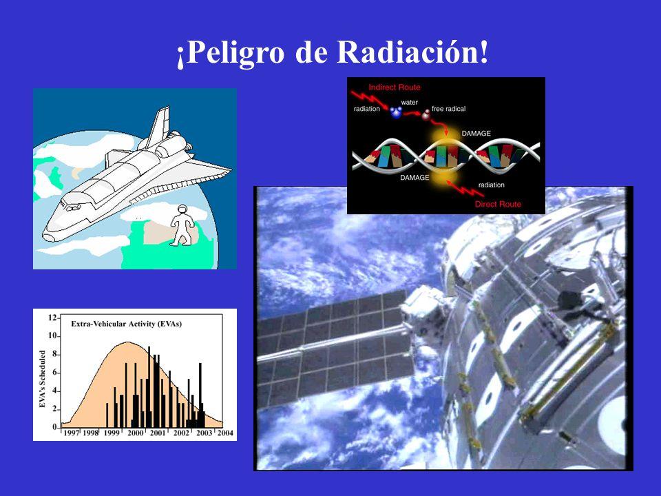 ¡Peligro de Radiación!
