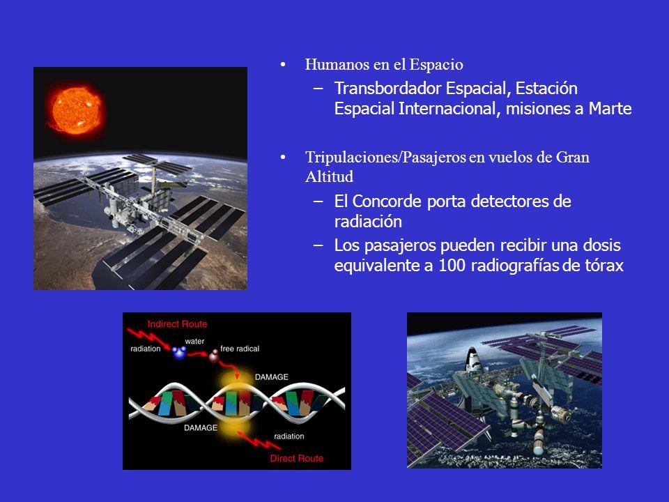 Humanos en el Espacio Transbordador Espacial, Estación Espacial Internacional, misiones a Marte. Tripulaciones/Pasajeros en vuelos de Gran Altitud.