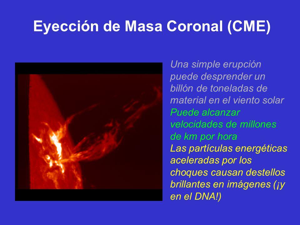Eyección de Masa Coronal (CME)
