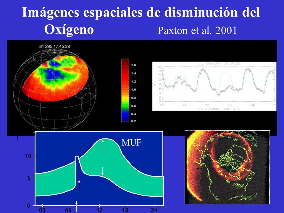 Imágenes espaciales de disminución del Oxígeno Paxton et al. 2001