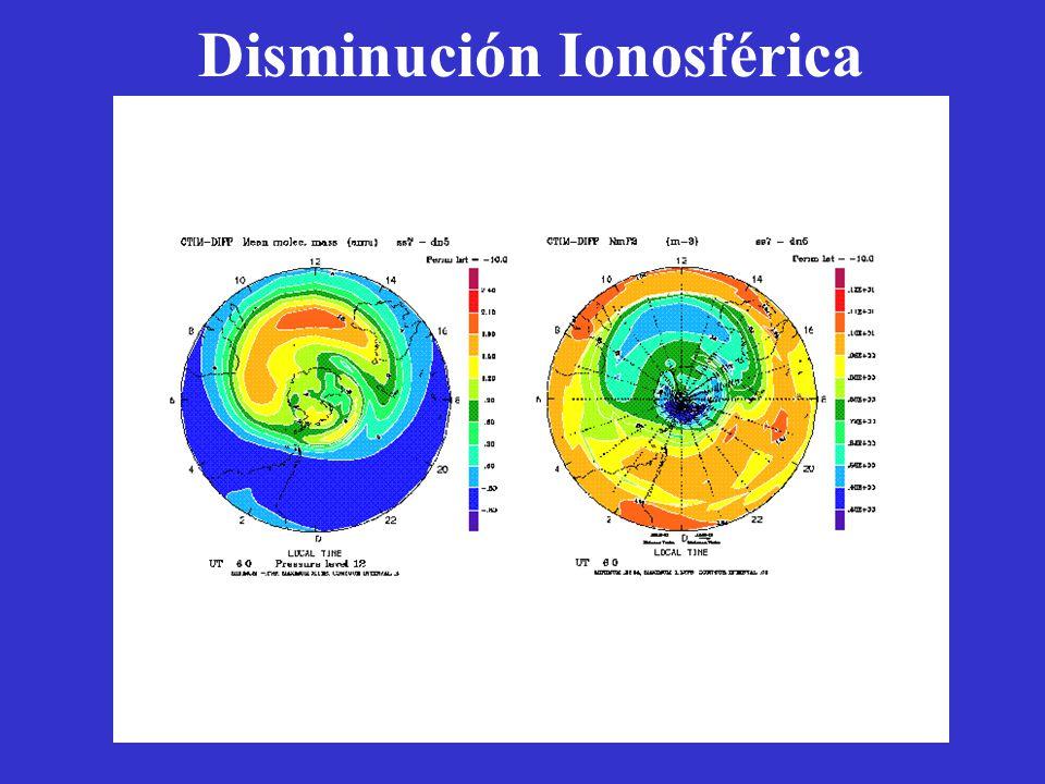 Disminución Ionosférica