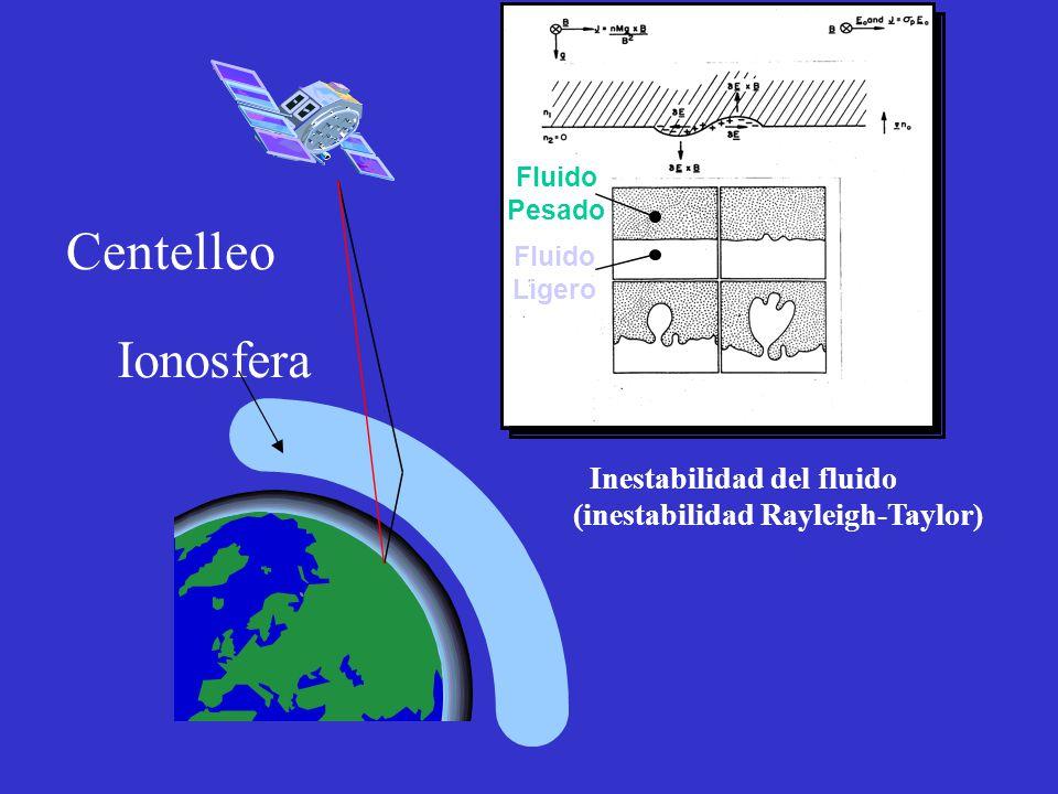Inestabilidad del fluido (inestabilidad Rayleigh-Taylor)