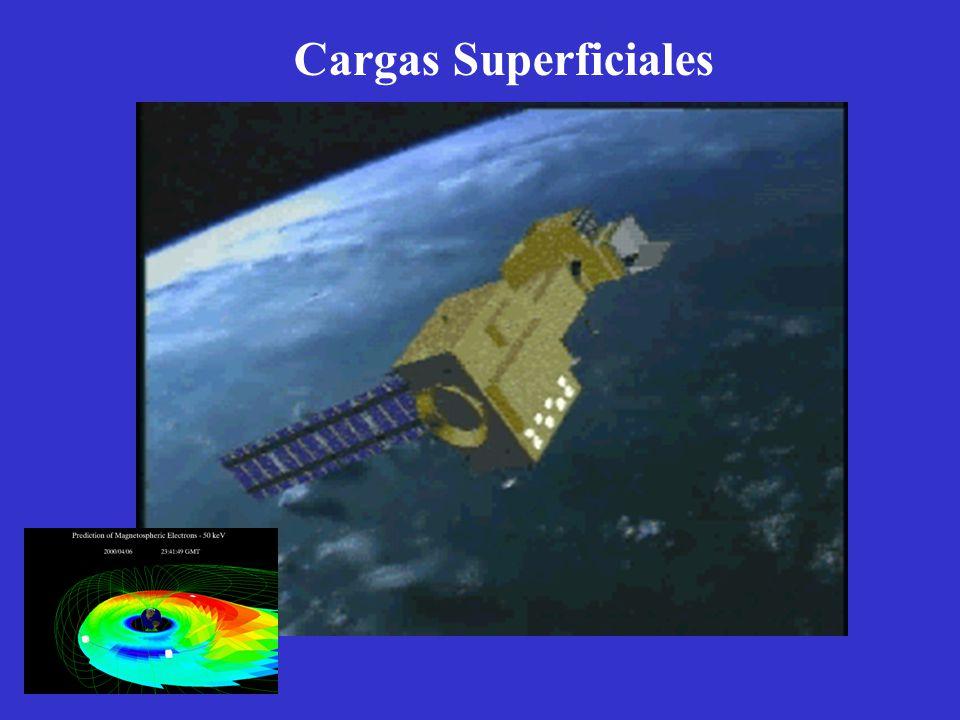 Cargas Superficiales