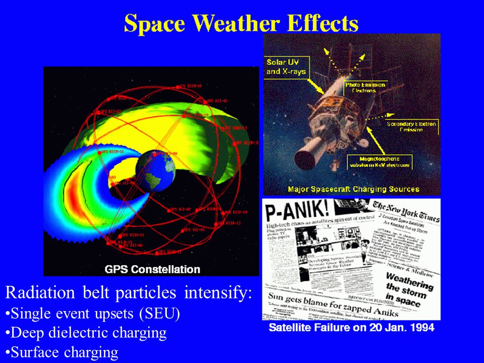 Radiation belt particles intensify: