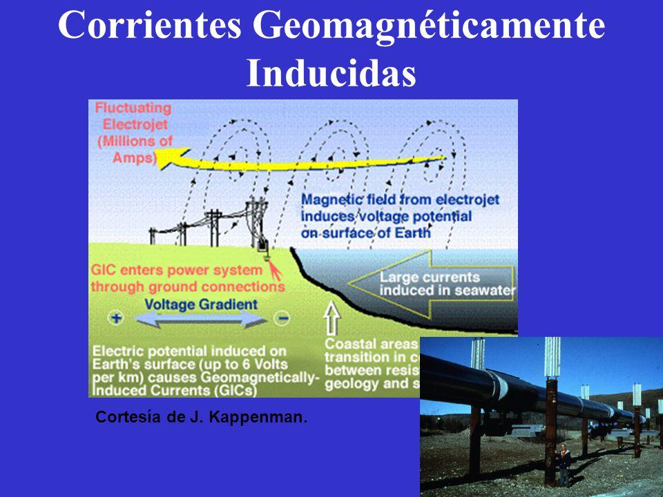 Corrientes Geomagnéticamente Inducidas
