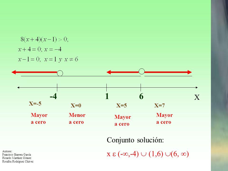-4 1 6 X Conjunto solución: x  (-,-4)  (1,6) (6, ) X=-5 X=0 X=5