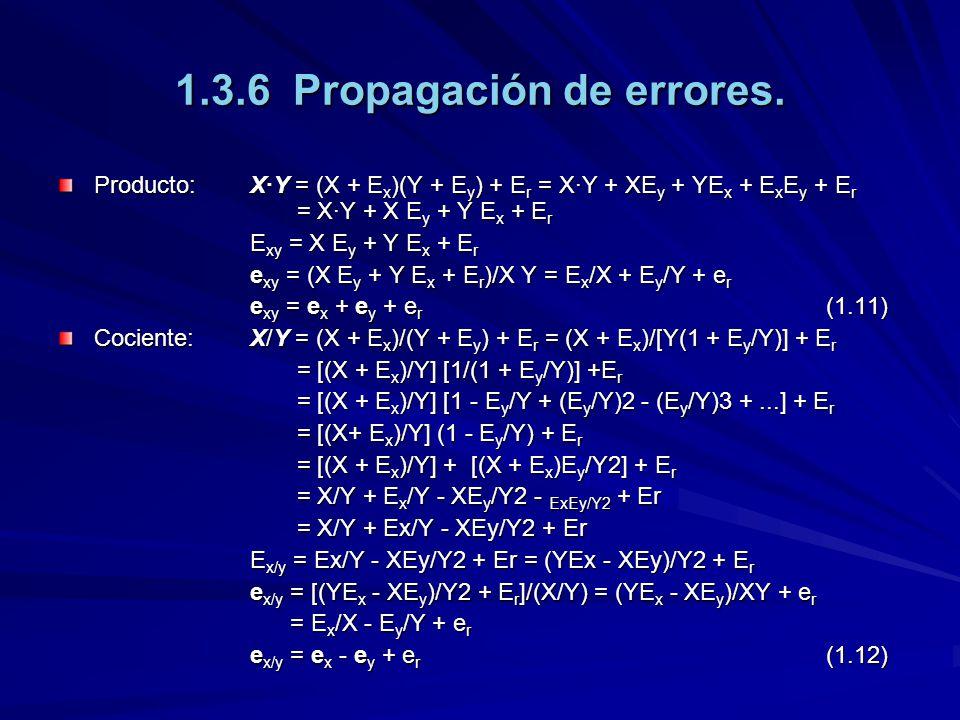 1.3.6 Propagación de errores.