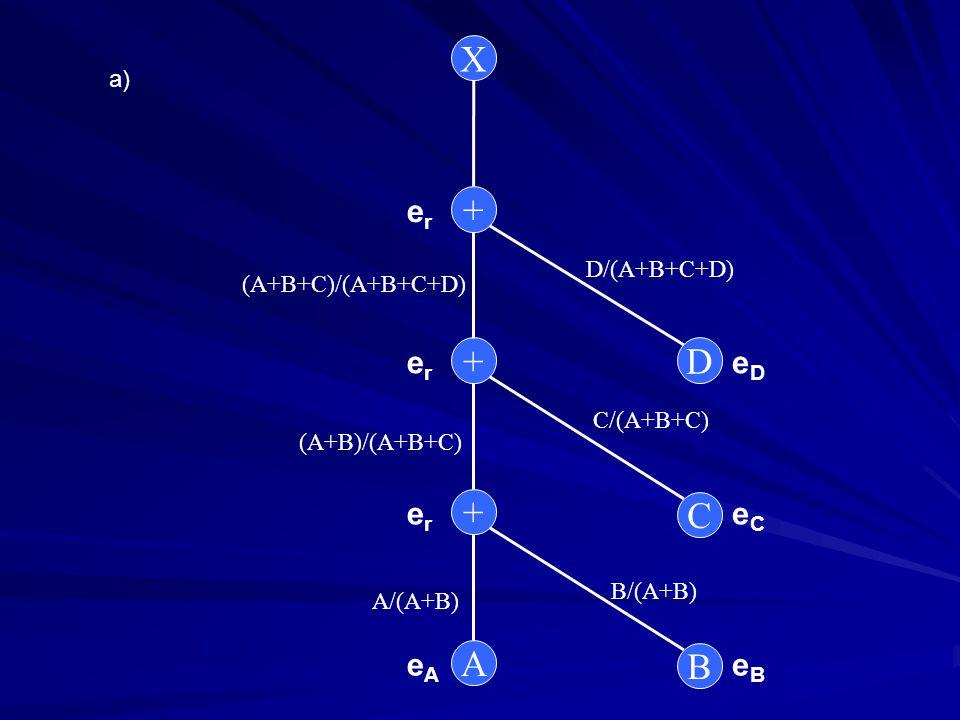 X + + D + C A B er er eD er eC eA eB a) D/(A+B+C+D) (A+B+C)/(A+B+C+D)