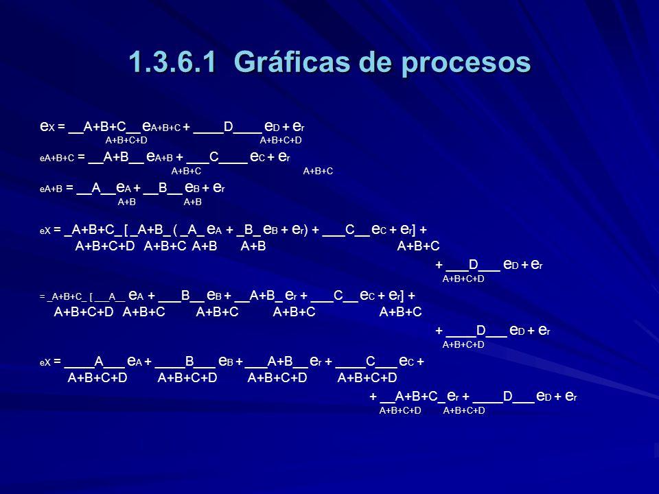 1.3.6.1 Gráficas de procesos eX = __A+B+C__ eA+B+C + ____D____ eD + er